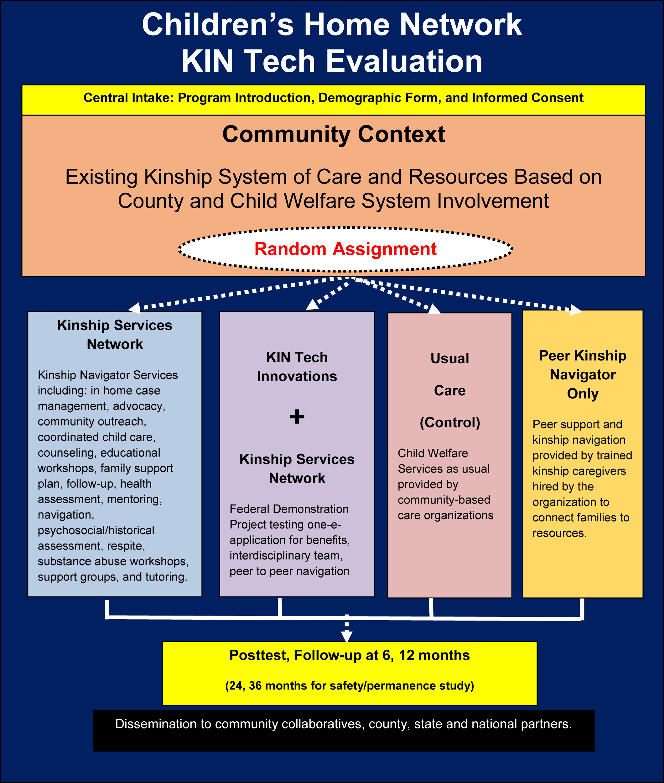 Kin Tech model revised 8.29
